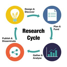 The Literature Review: A Foundation for High - Quality